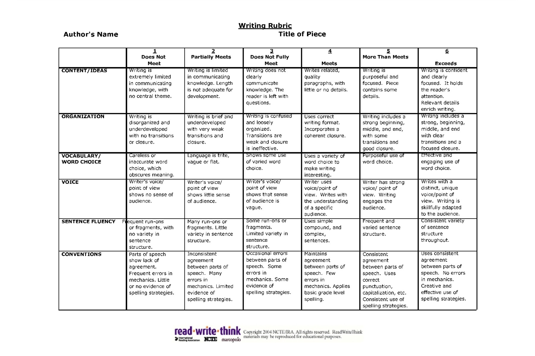 6 traits of writing rubric
